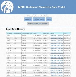 SedimentChemistrySite2